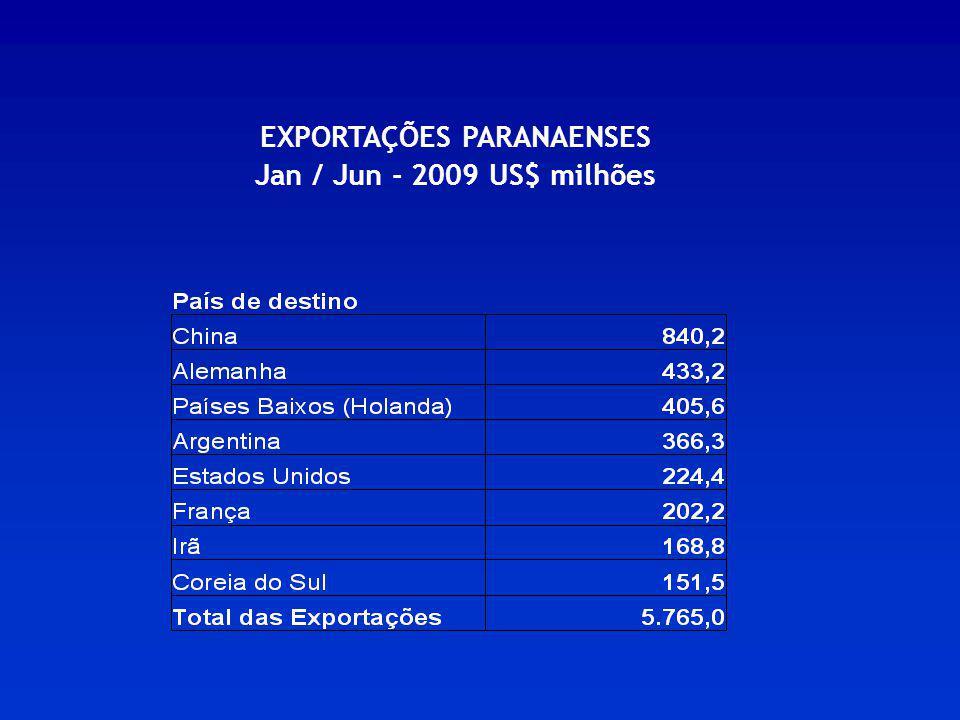EXPORTAÇÕES PARANAENSES