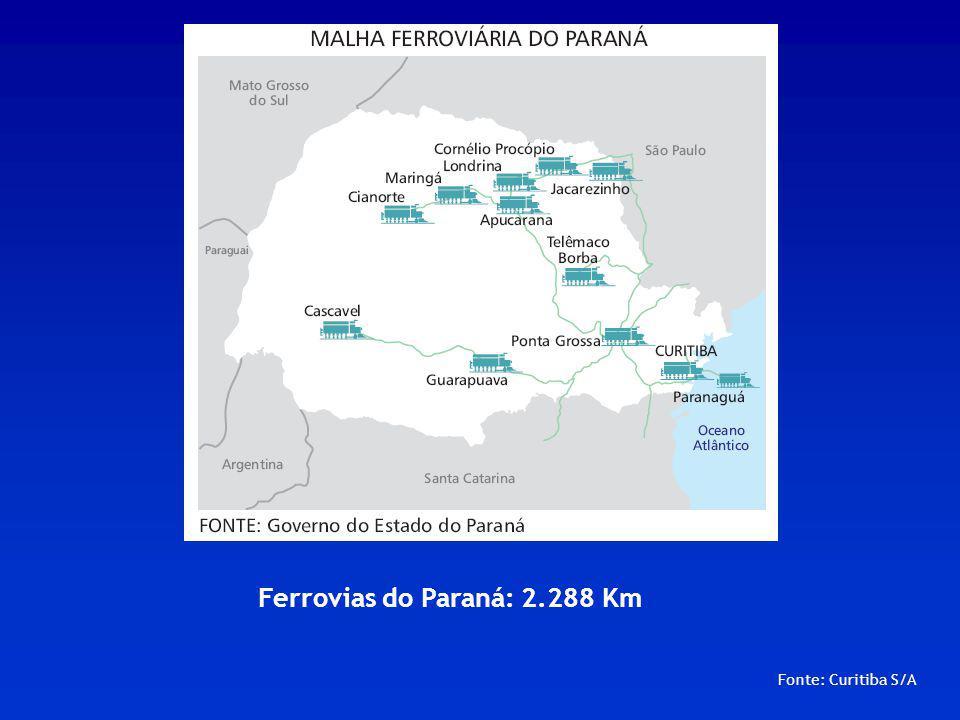 Ferrovias do Paraná: 2.288 Km