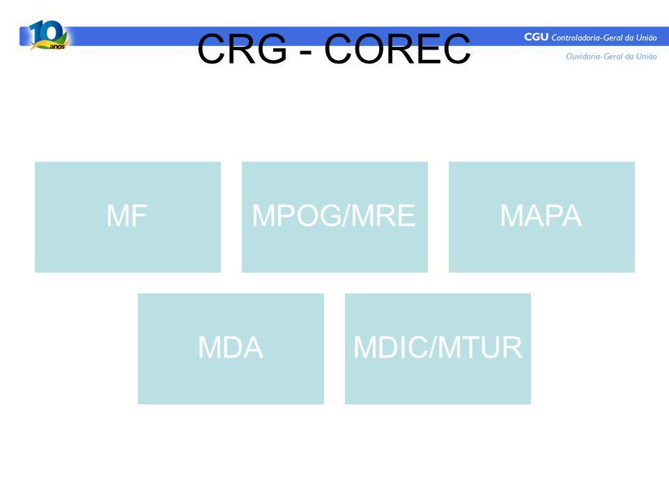 CRG - COREC MF MPOG/MRE MAPA MDA MDIC/MTUR