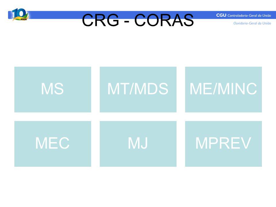 CRG - CORAS MS MT/MDS ME/MINC MEC MJ MPREV