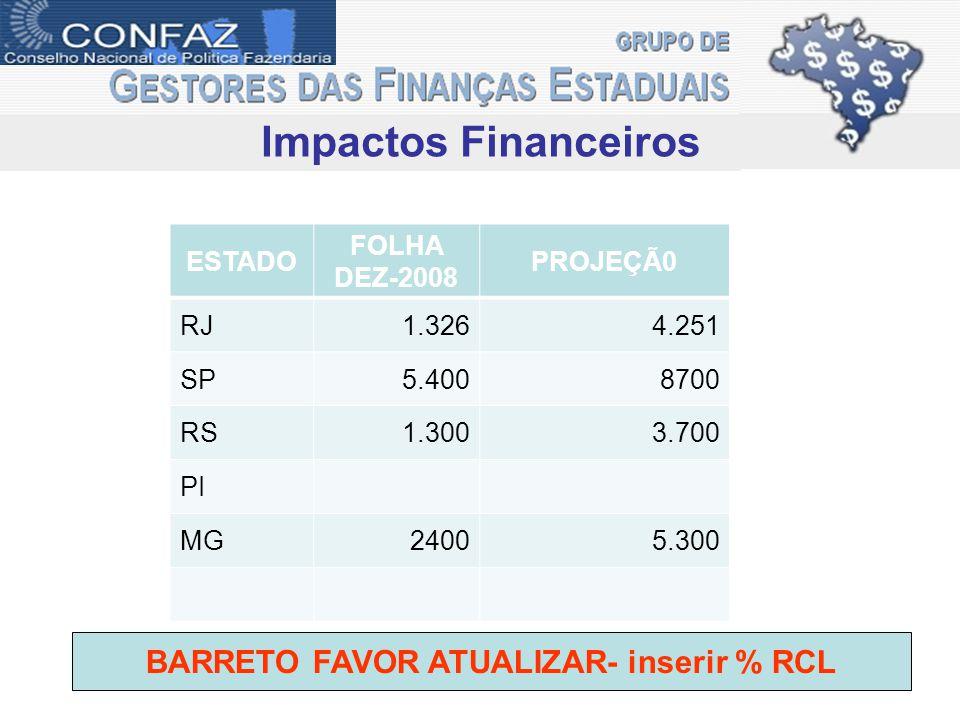BARRETO FAVOR ATUALIZAR- inserir % RCL
