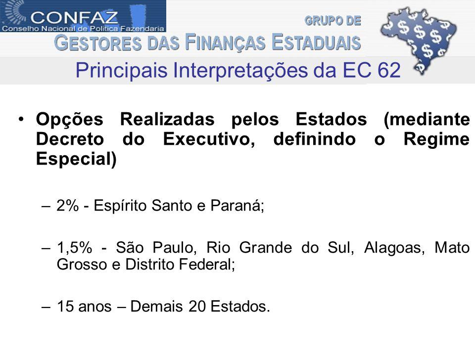 Principais Interpretações da EC 62