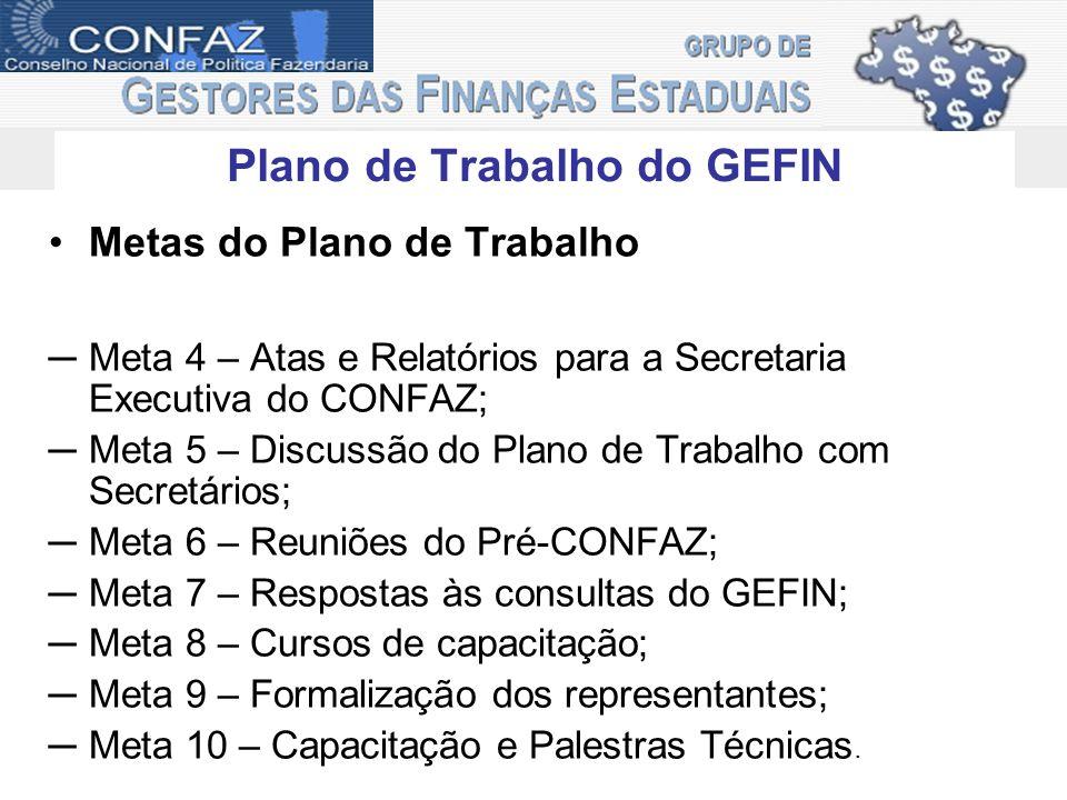 Plano de Trabalho do GEFIN