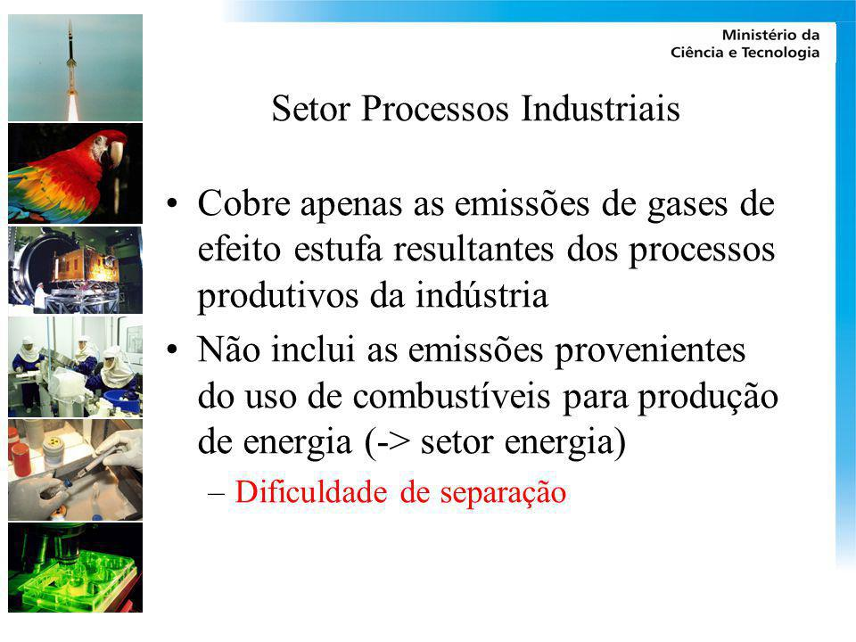 Setor Processos Industriais