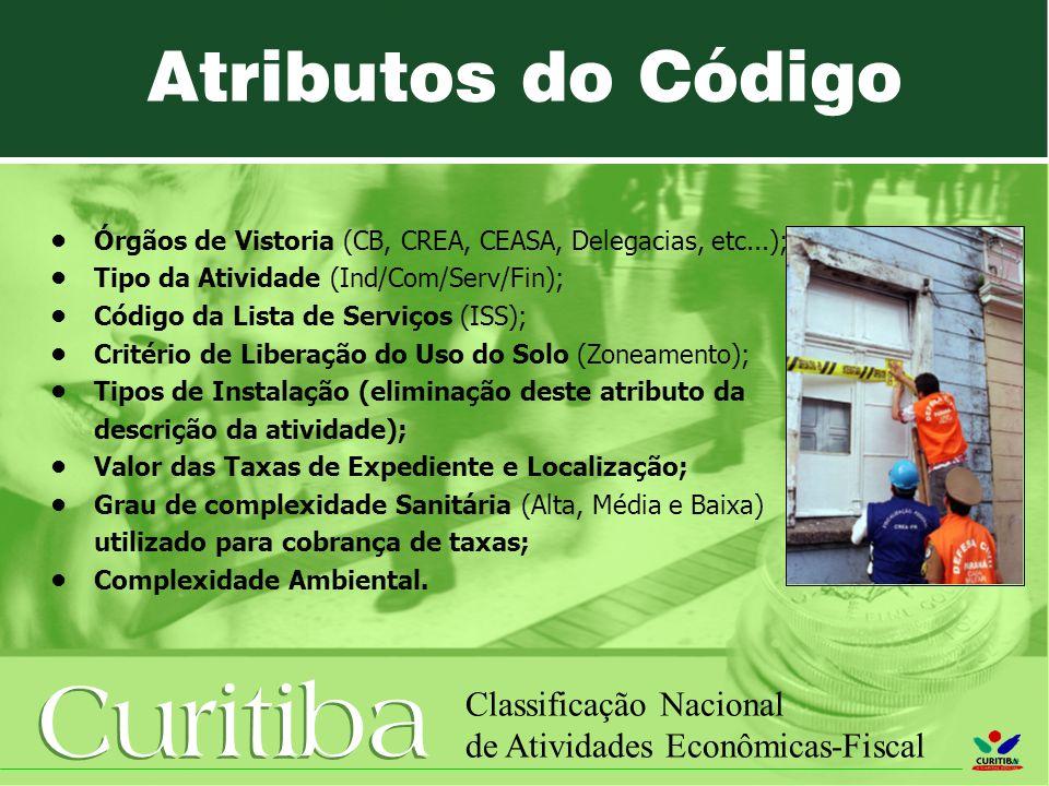 Atributos do Código • Órgãos de Vistoria (CB, CREA, CEASA, Delegacias, etc...); • Tipo da Atividade (Ind/Com/Serv/Fin);