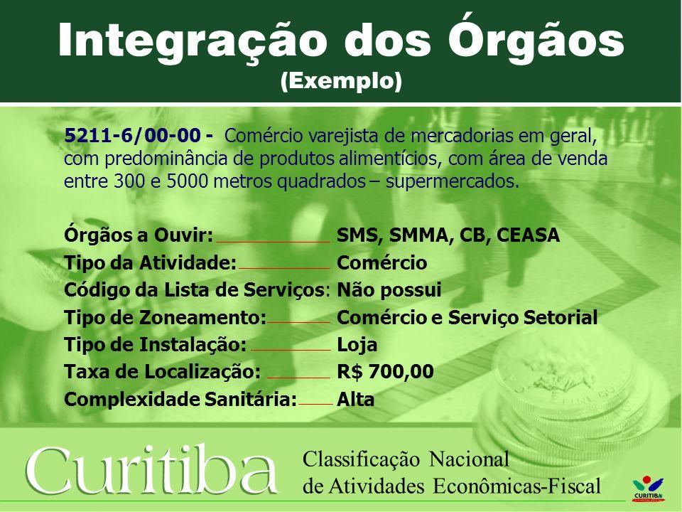 Integração dos Órgãos (Exemplo)