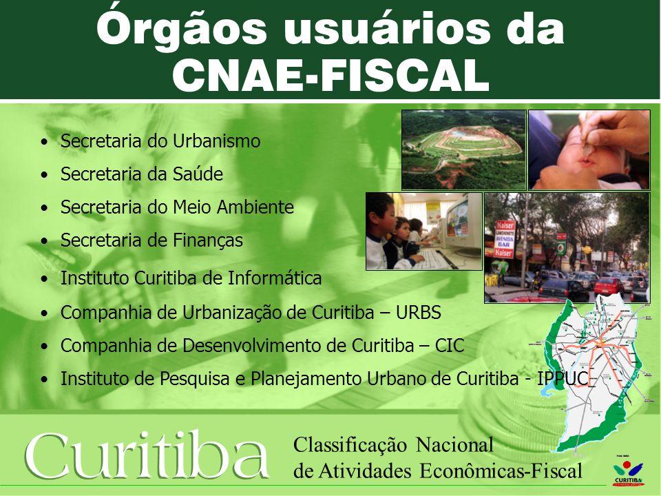 Órgãos usuários da CNAE-FISCAL • Instituto Curitiba de Informática