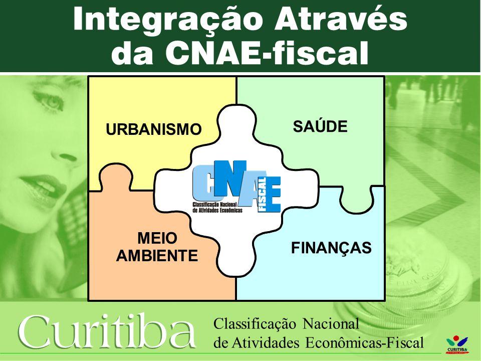 Integração Através da CNAE-fiscal SAÚDE URBANISMO MEIO AMBIENTE