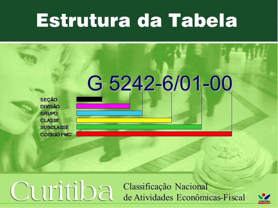 G 5242-6/01-00 Estrutura da Tabela SEÇÃO DIVISÃO GRUPO CLASSE