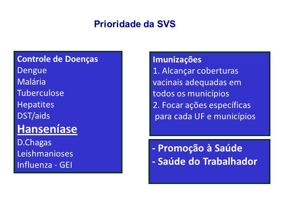 Hanseníase - Promoção à Saúde - Saúde do Trabalhador Prioridade da SVS