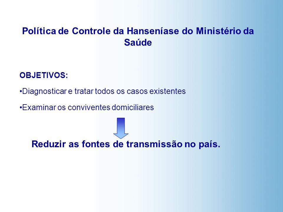 Política de Controle da Hanseníase do Ministério da Saúde