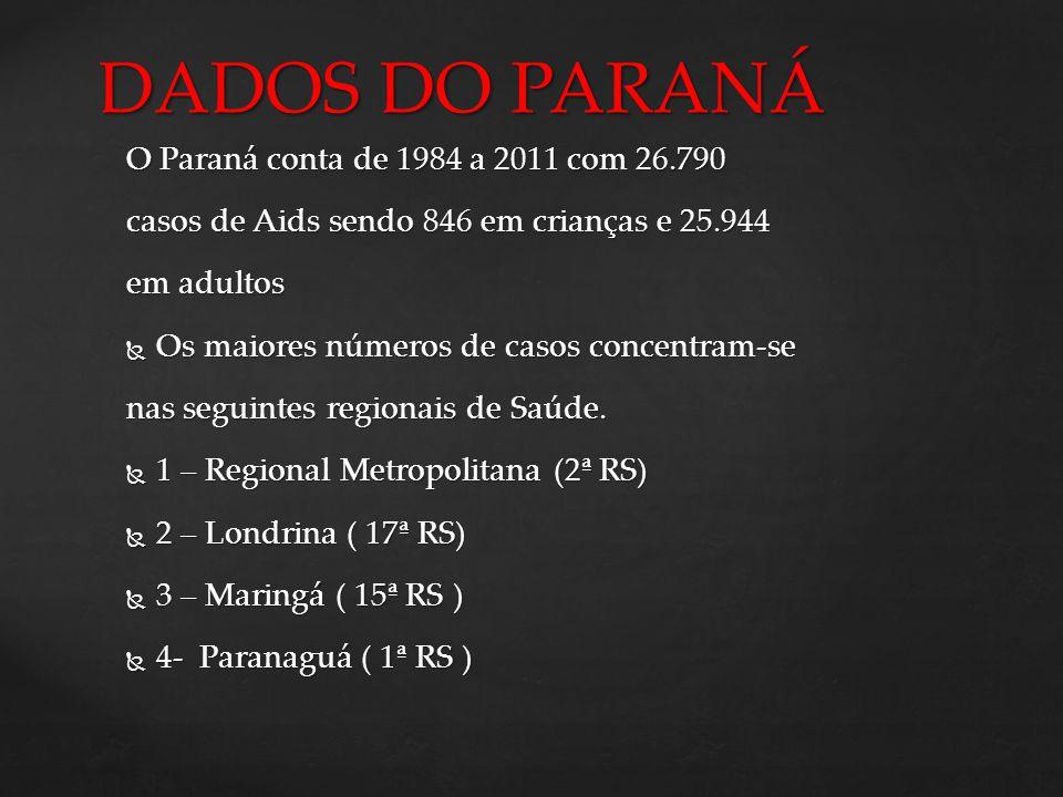 DADOS DO PARANÁ O Paraná conta de 1984 a 2011 com 26.790