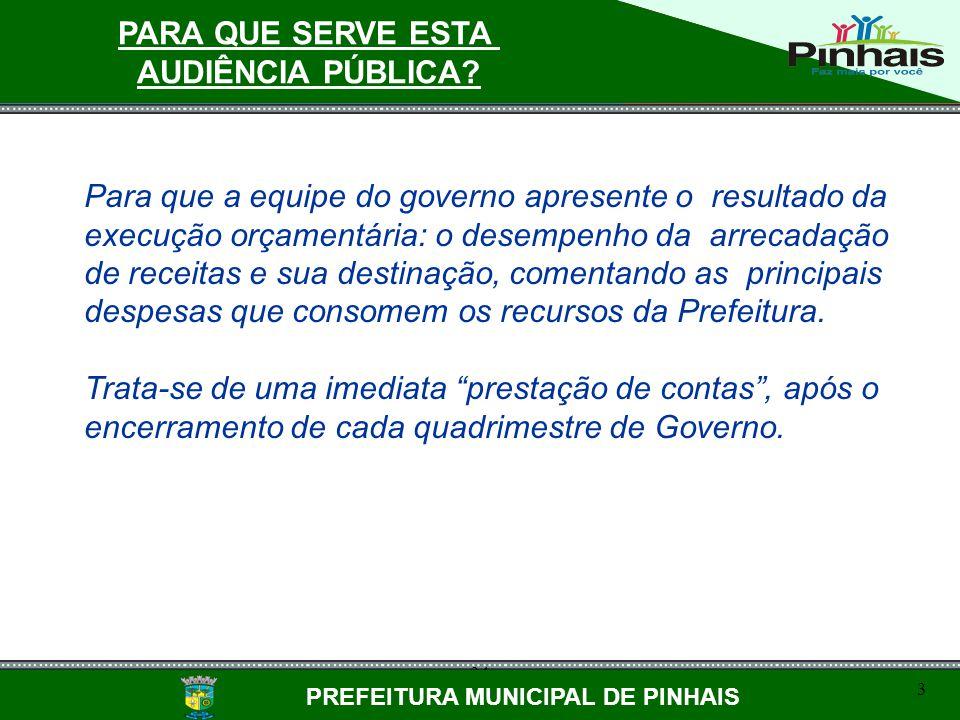 PREFEITURA MUNICIPAL DE PINHAIS