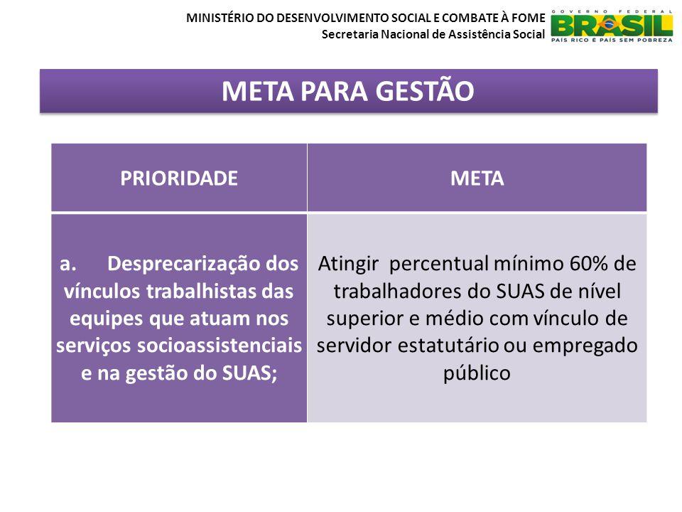 META PARA GESTÃO PRIORIDADE META