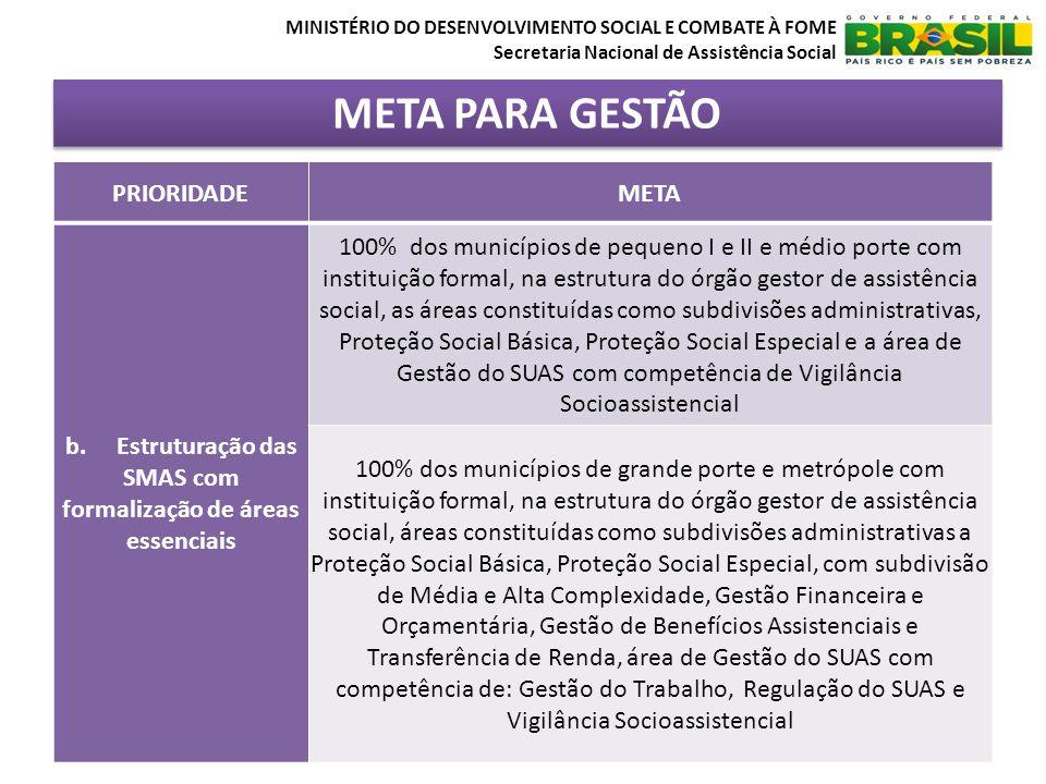 b. Estruturação das SMAS com formalização de áreas essenciais