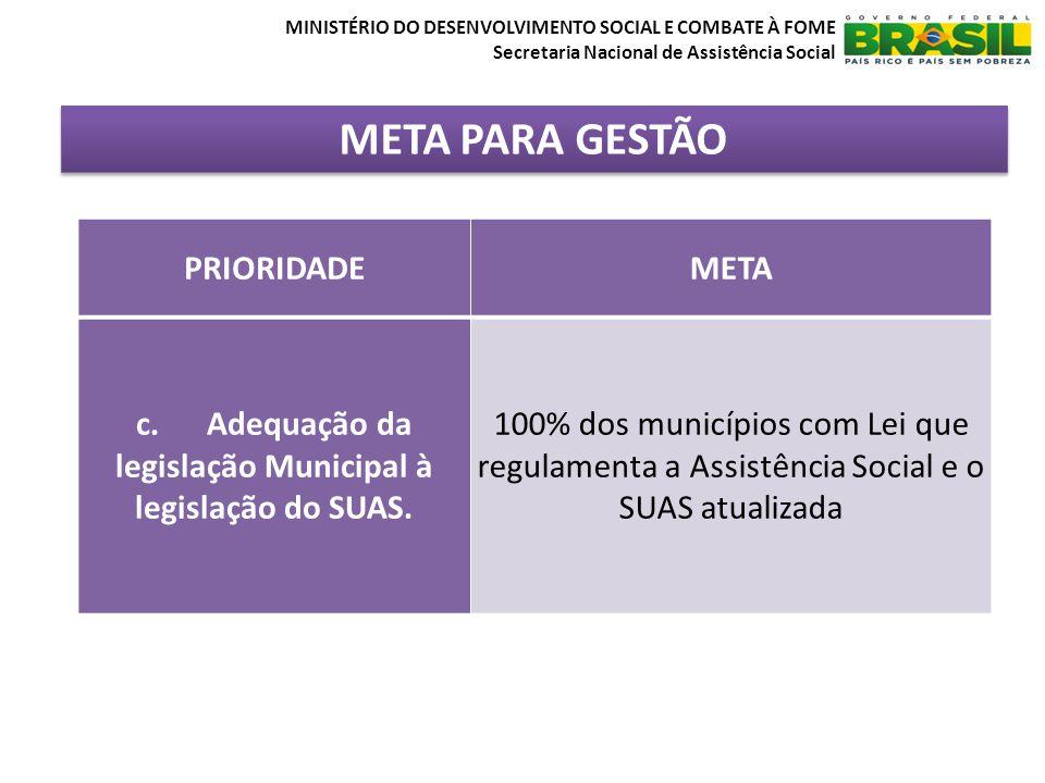 c. Adequação da legislação Municipal à legislação do SUAS.