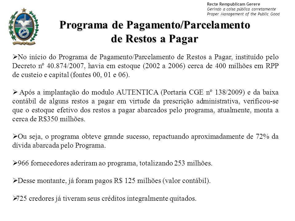 Programa de Pagamento/Parcelamento de Restos a Pagar