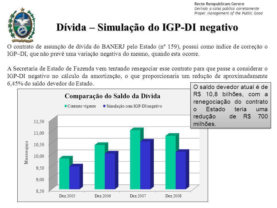 Dívida – Simulação do IGP-DI negativo