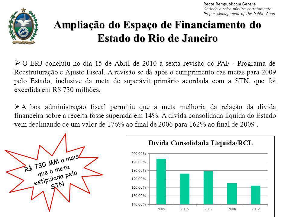 Ampliação do Espaço de Financiamento do Estado do Rio de Janeiro
