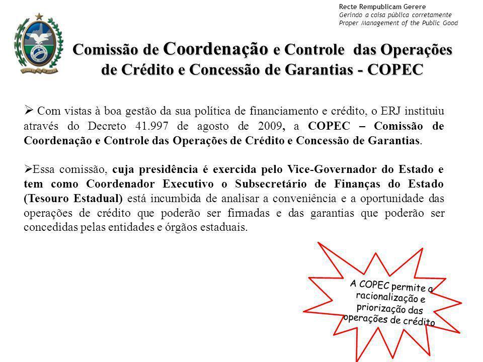 Comissão de Coordenação e Controle das Operações de Crédito e Concessão de Garantias - COPEC