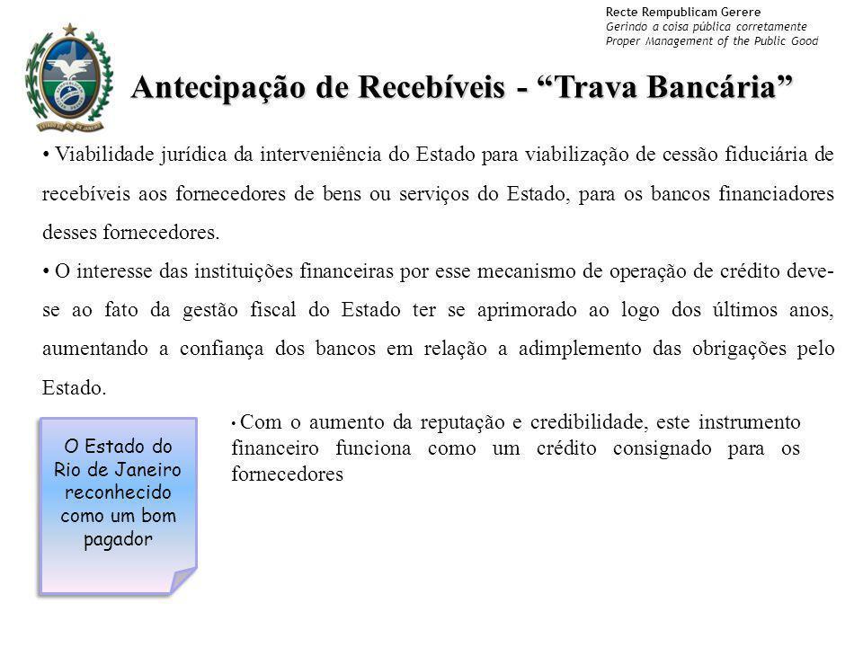 Antecipação de Recebíveis - Trava Bancária