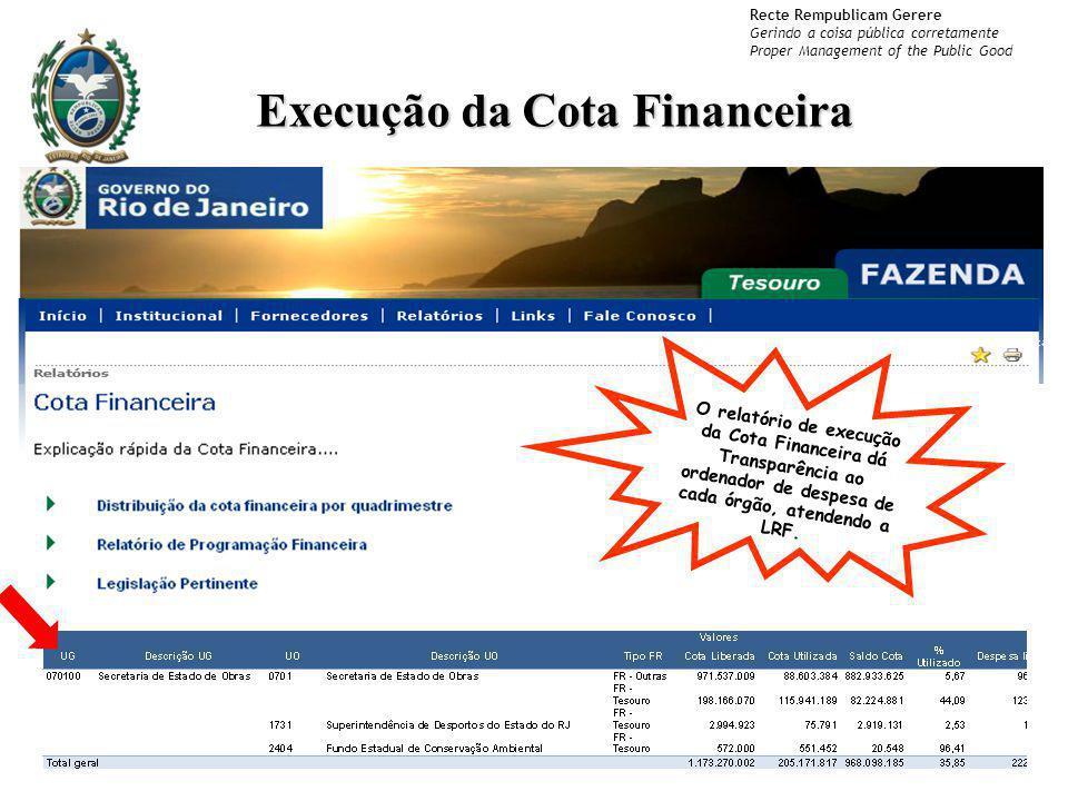 Execução da Cota Financeira