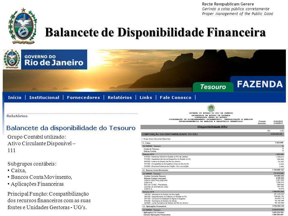 Balancete de Disponibilidade Financeira