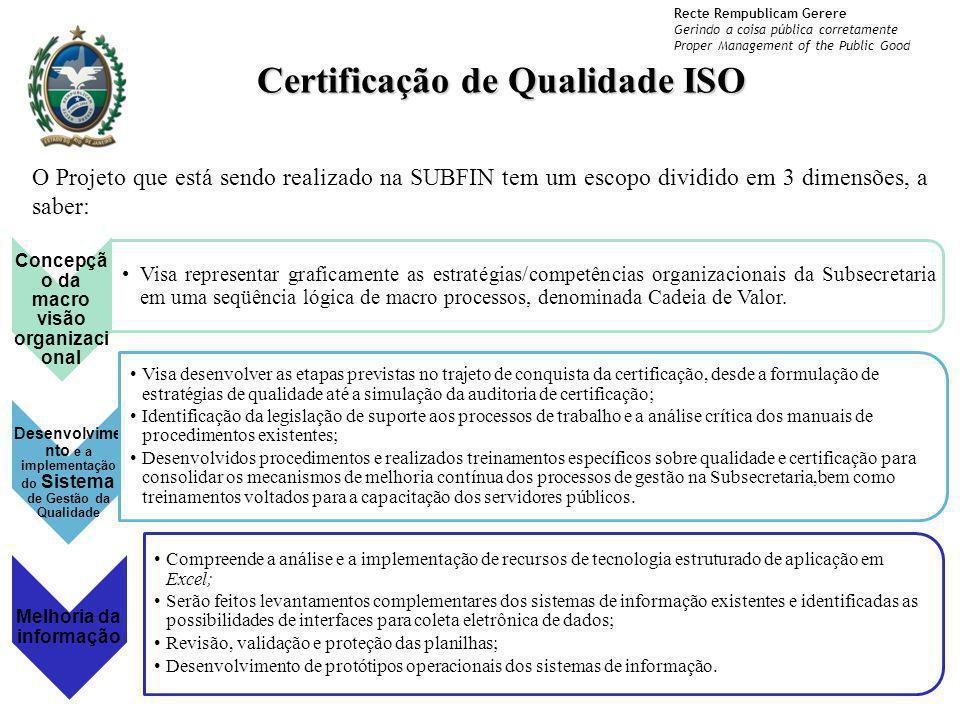 Certificação de Qualidade ISO