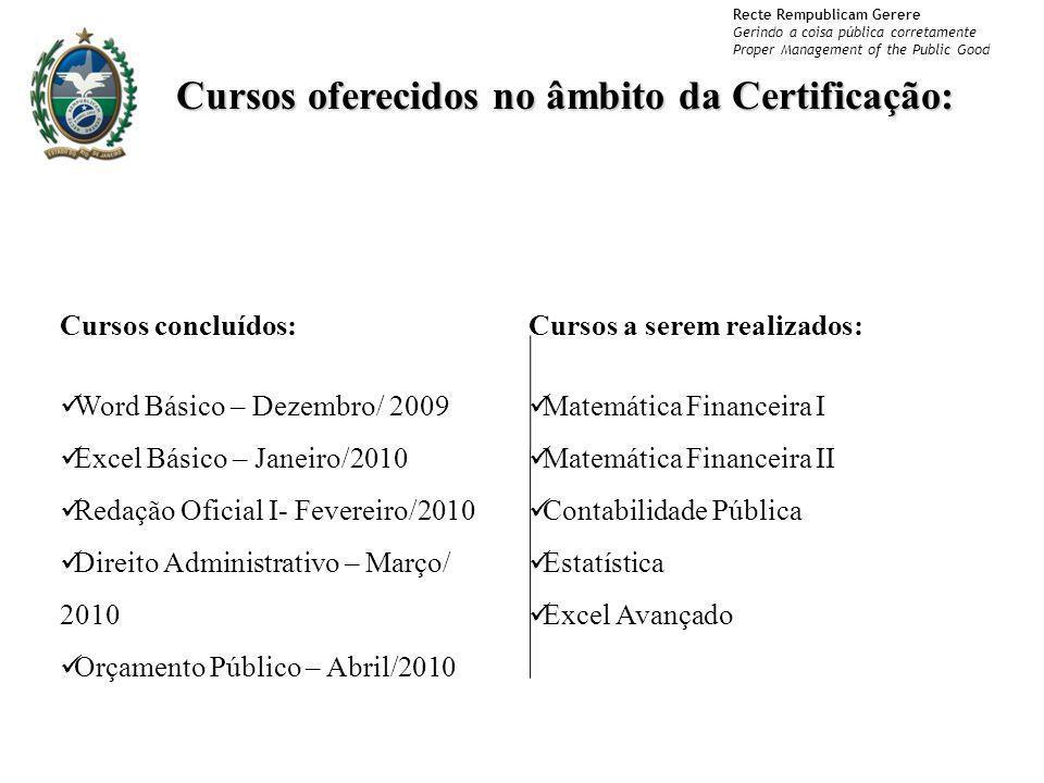 Cursos oferecidos no âmbito da Certificação: