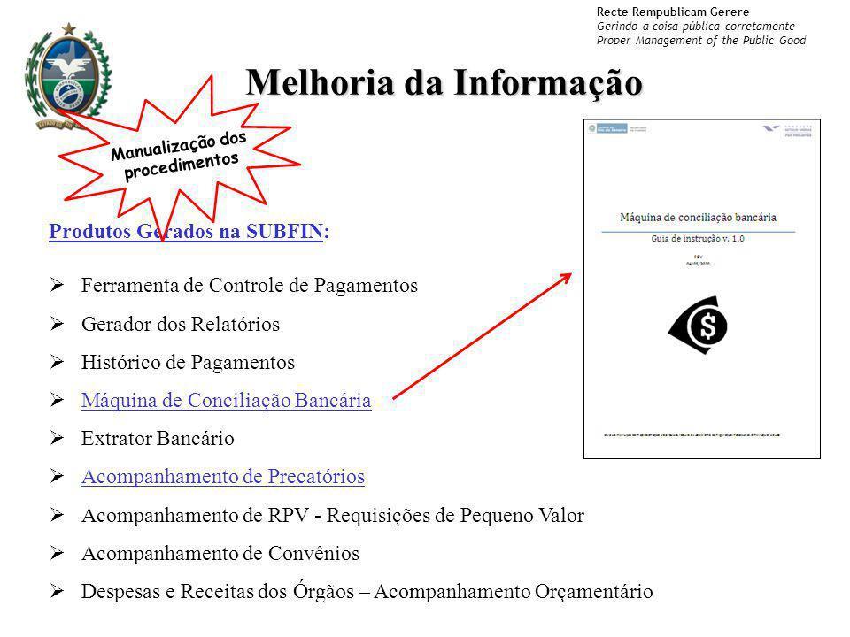 Melhoria da Informação Manualização dos procedimentos