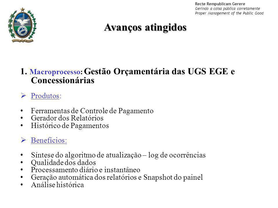 Avanços atingidos 1. Macroprocesso: Gestão Orçamentária das UGS EGE e Concessionárias. Produtos: Ferramentas de Controle de Pagamento.