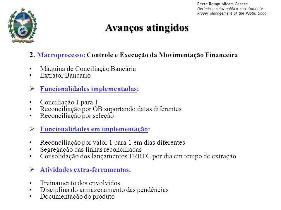 Avanços atingidos 2. Macroprocesso: Controle e Execução da Movimentação Financeira. Máquina de Conciliação Bancária.