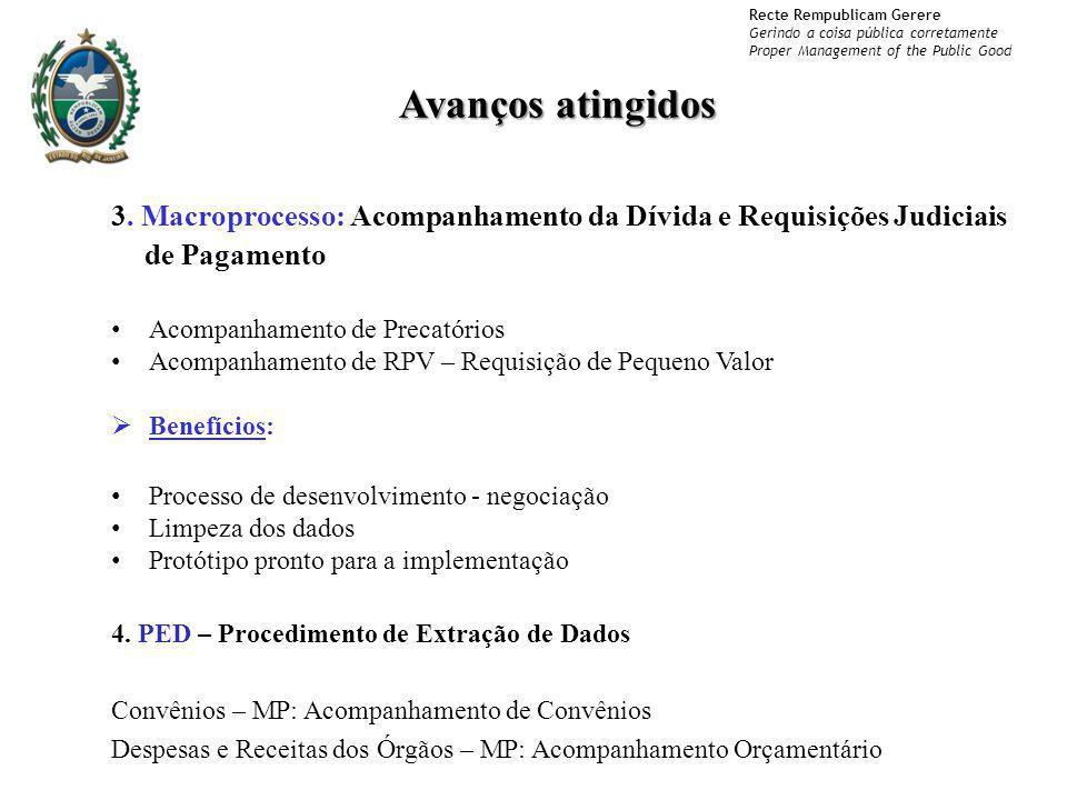 Avanços atingidos 3. Macroprocesso: Acompanhamento da Dívida e Requisições Judiciais de Pagamento. Acompanhamento de Precatórios.