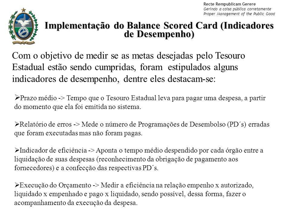 Implementação do Balance Scored Card (Indicadores de Desempenho)