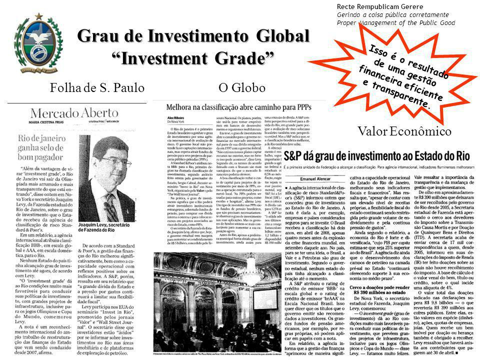Grau de Investimento Global Investment Grade