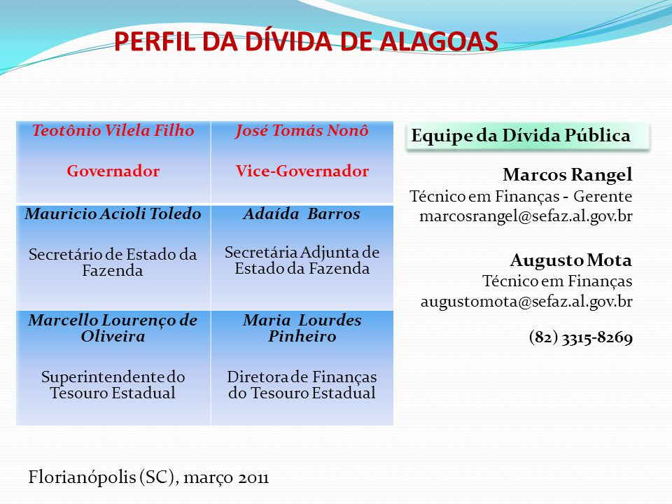 PERFIL DA DÍVIDA DE ALAGOAS