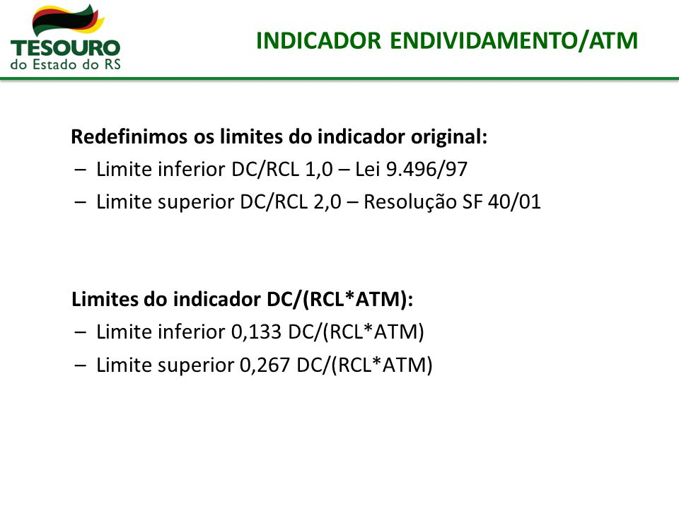 INDICADOR ENDIVIDAMENTO/ATM