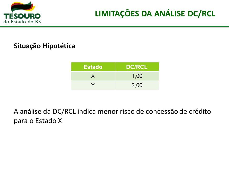 LIMITAÇÕES DA ANÁLISE DC/RCL