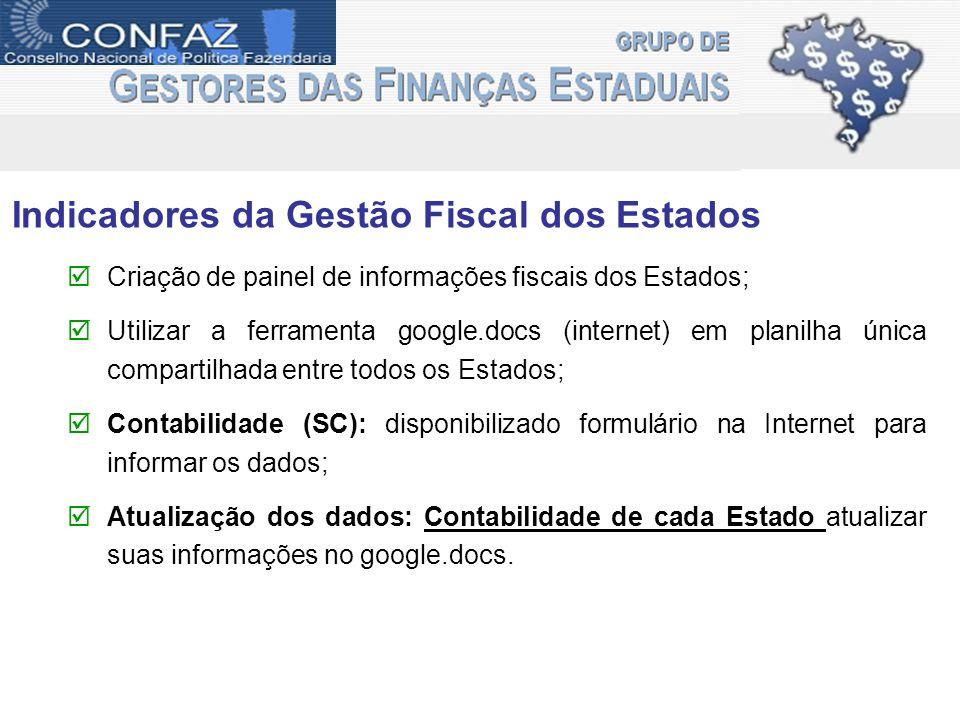 Indicadores da Gestão Fiscal dos Estados