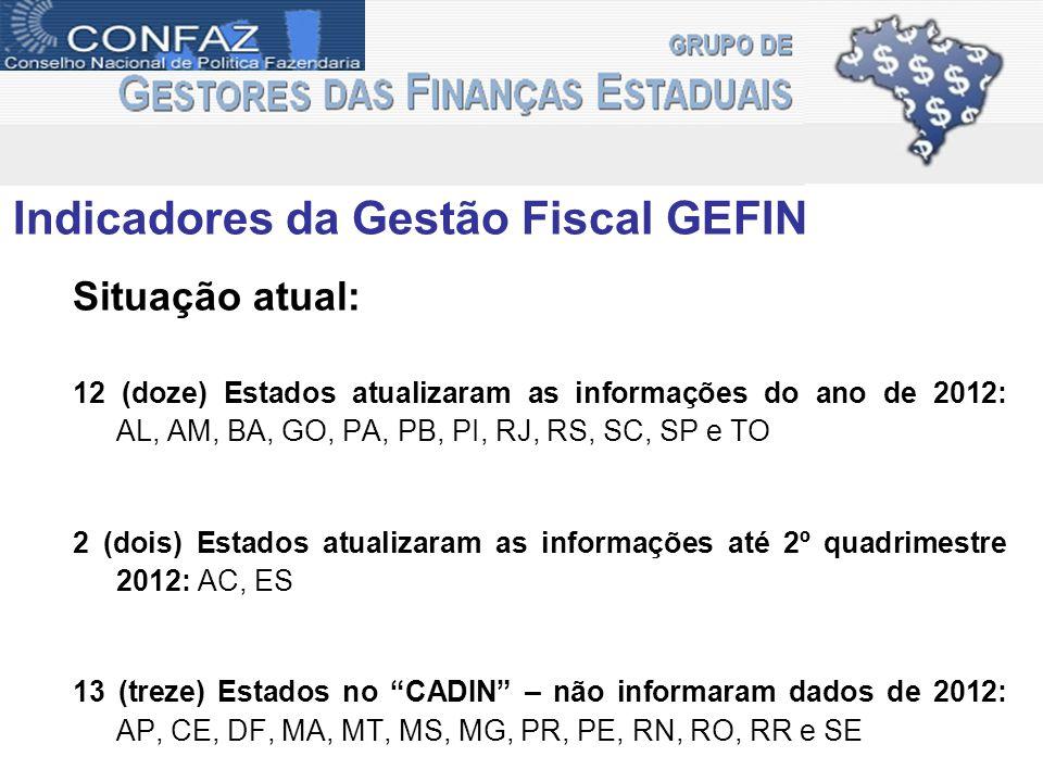 Indicadores da Gestão Fiscal GEFIN