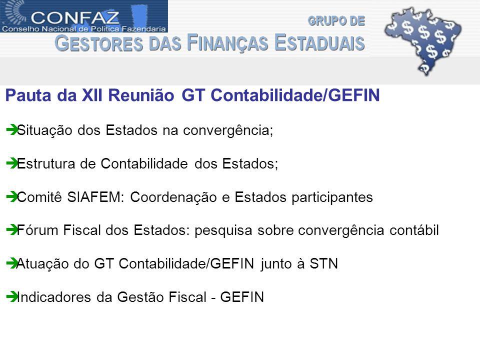 Pauta da XII Reunião GT Contabilidade/GEFIN