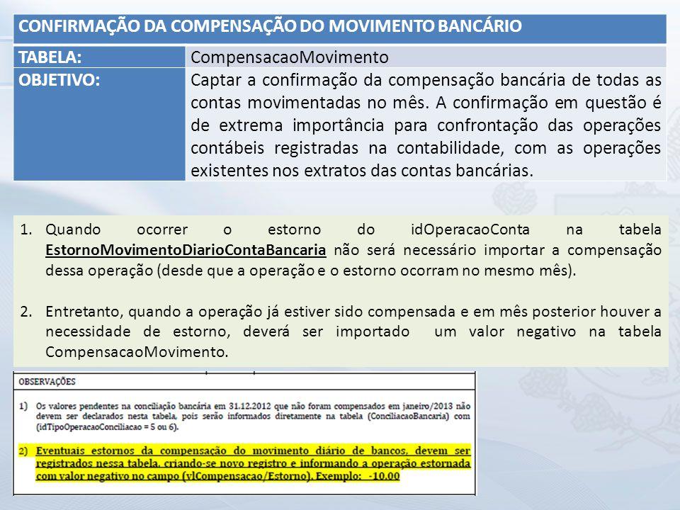 CONFIRMAÇÃO DA COMPENSAÇÃO DO MOVIMENTO BANCÁRIO TABELA: