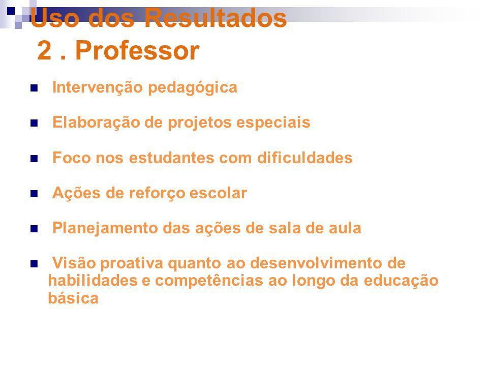 Uso dos Resultados 2 . Professor