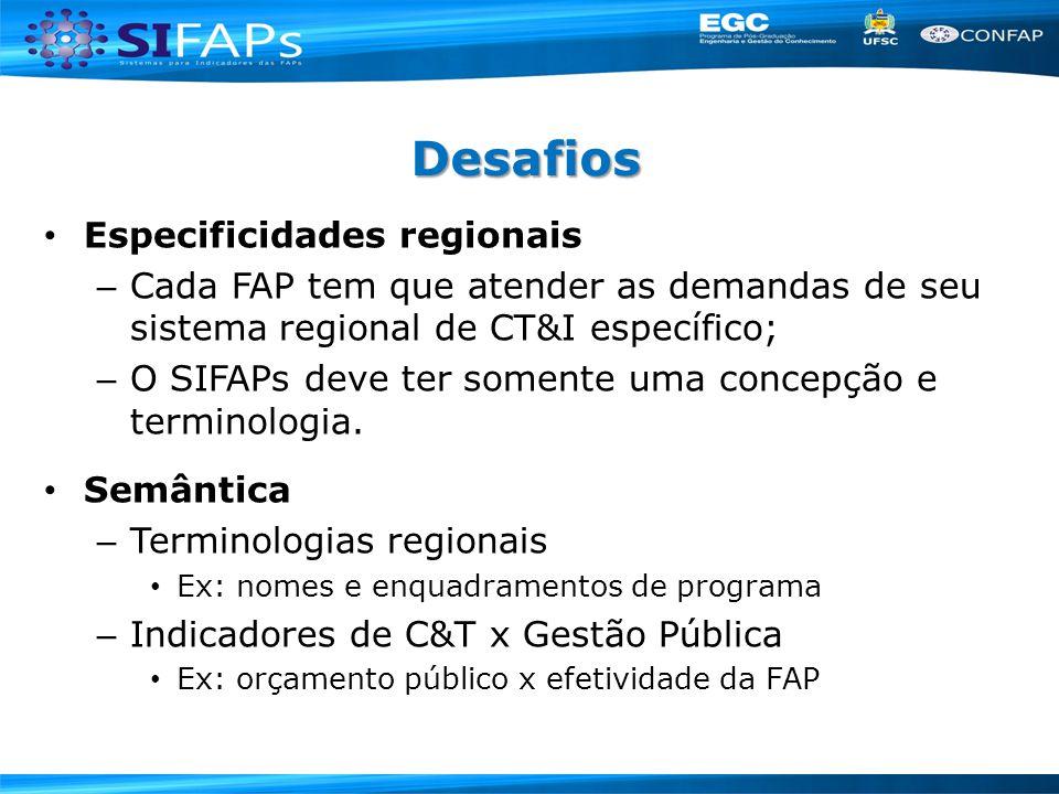 Desafios Especificidades regionais