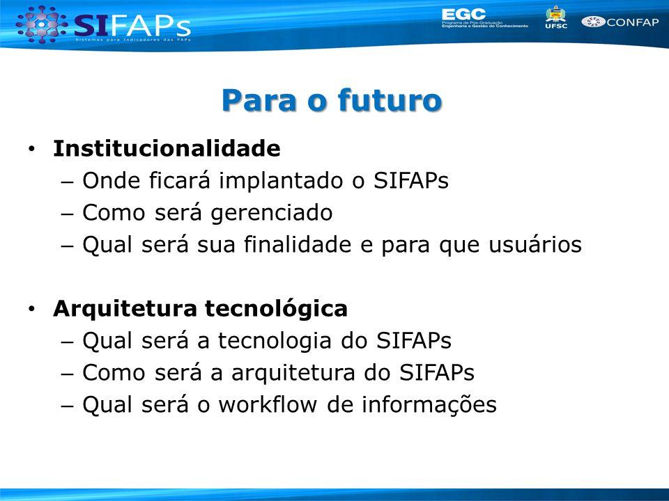 Para o futuro Institucionalidade Onde ficará implantado o SIFAPs