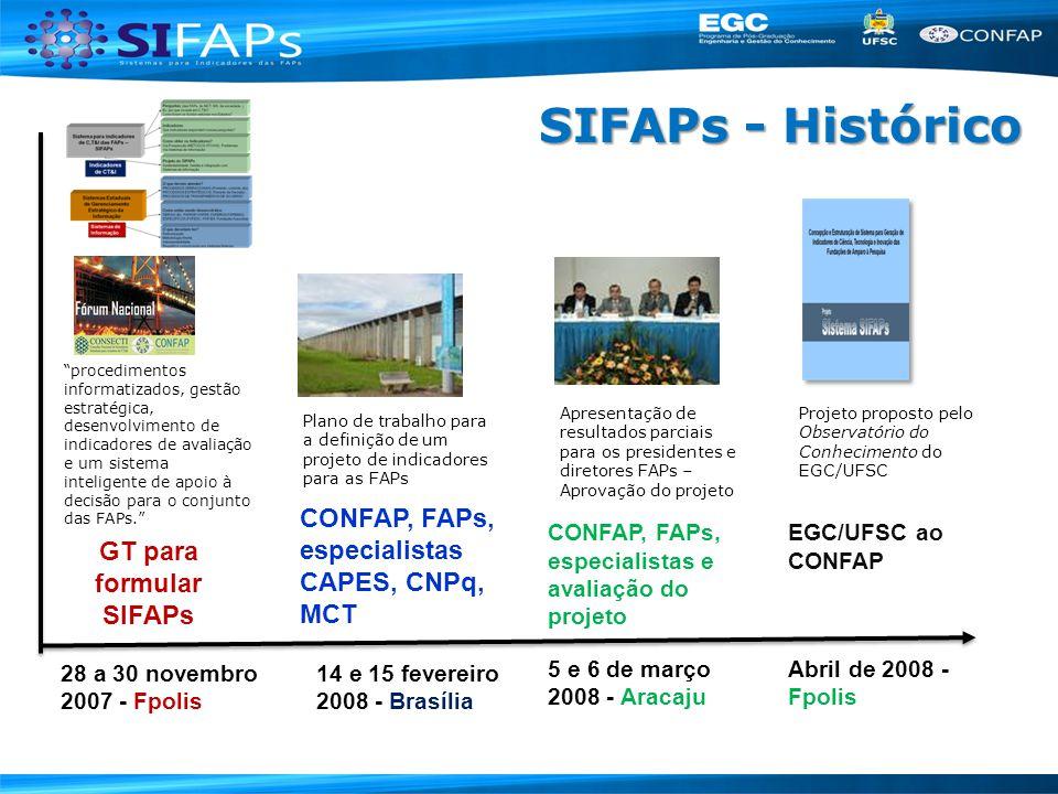 GT para formular SIFAPs