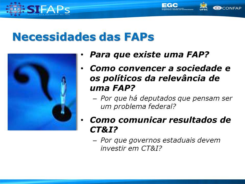 Necessidades das FAPs Para que existe uma FAP