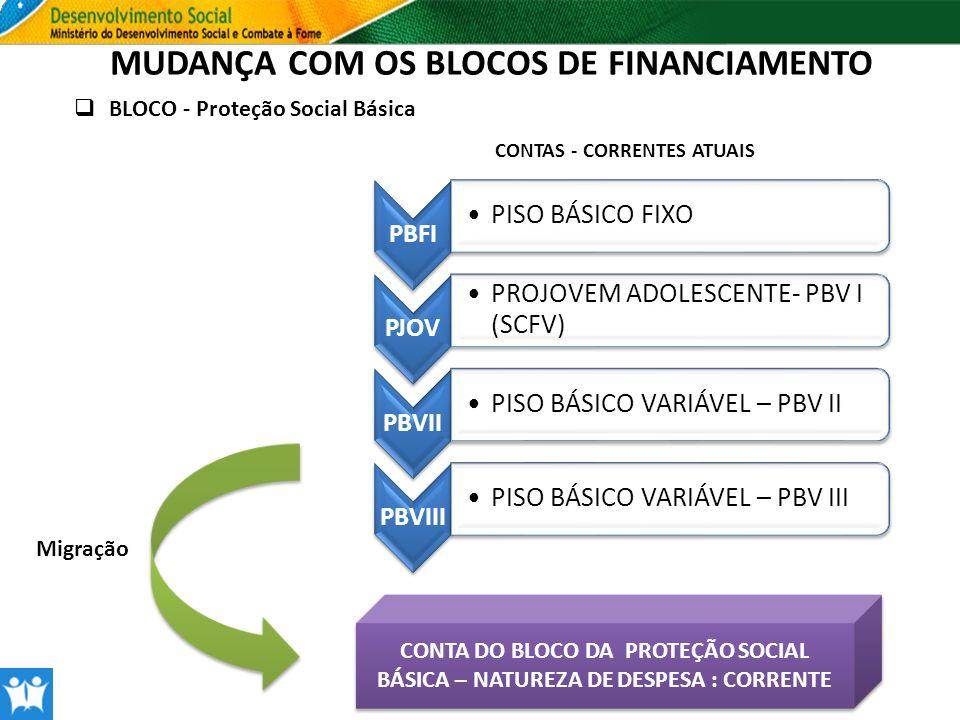 MUDANÇA COM OS BLOCOS DE FINANCIAMENTO CONTAS - CORRENTES ATUAIS