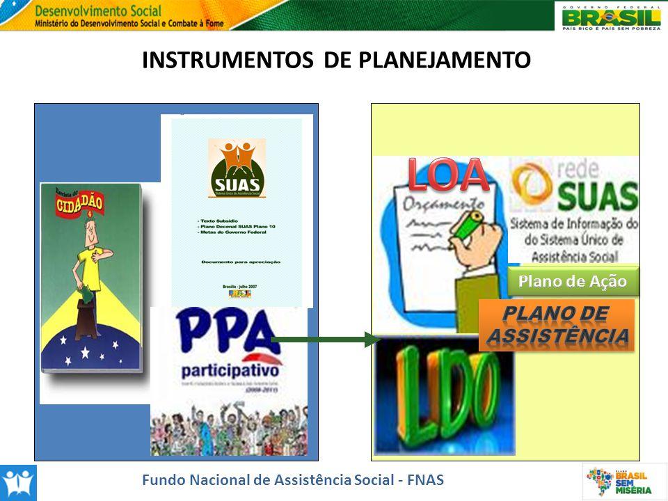 LOA INSTRUMENTOS DE PLANEJAMENTO Plano de Ação Plano de Assistência