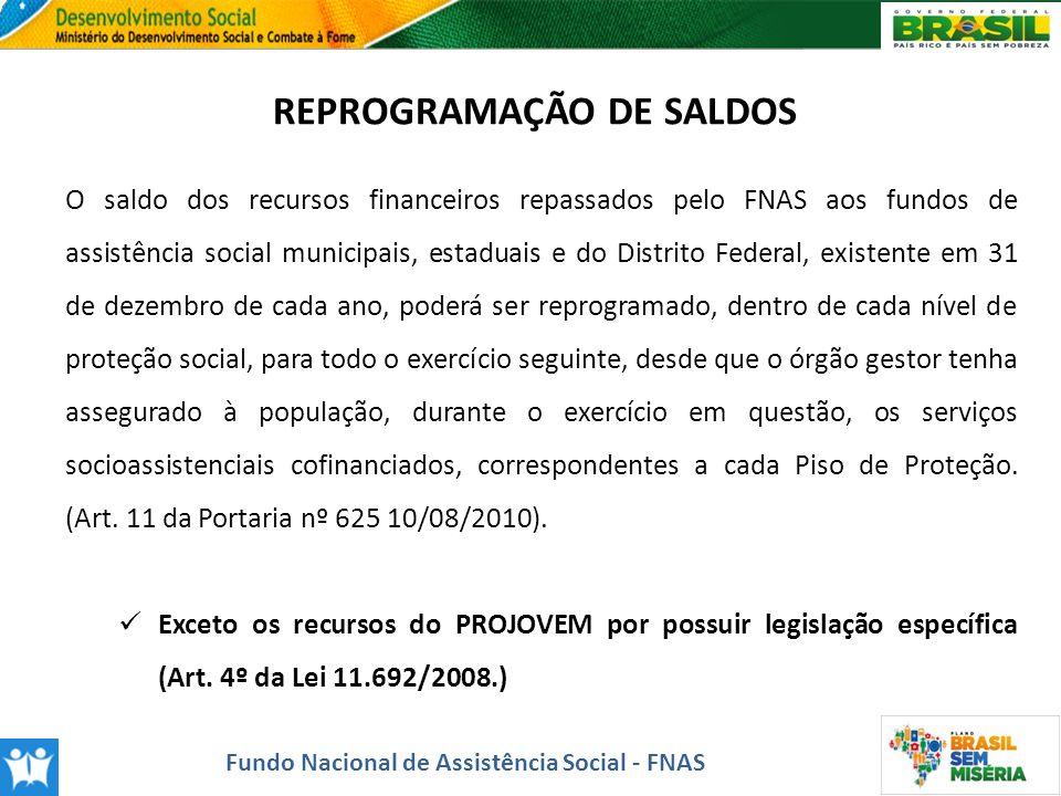 REPROGRAMAÇÃO DE SALDOS Fundo Nacional de Assistência Social - FNAS